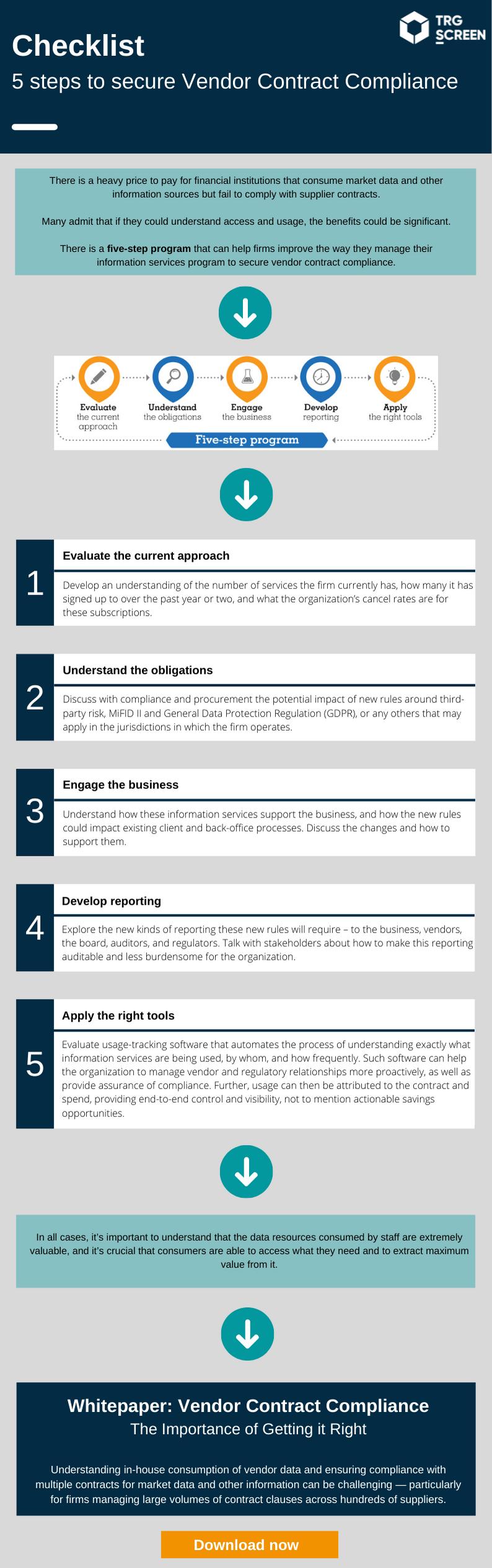 Checklist - 5 steps to secure Vendor Compliance-1