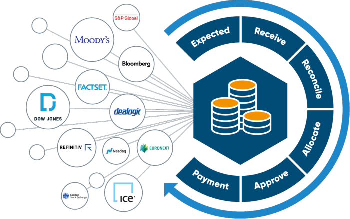 OS Invoice Processing 2021_diagram