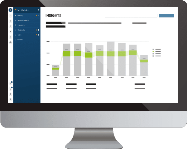 Optimize Insights-personalized-dashboard