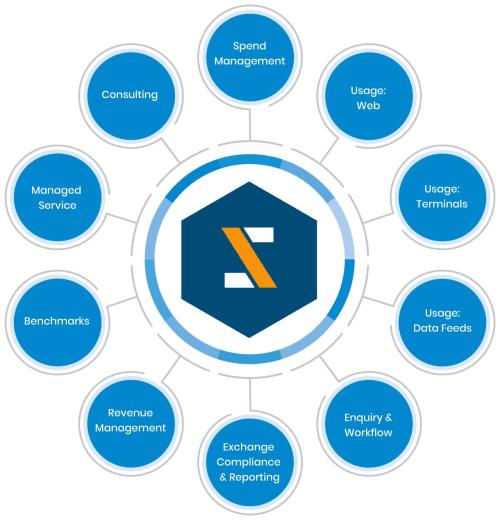 Optimize-enterprise-subscription-management