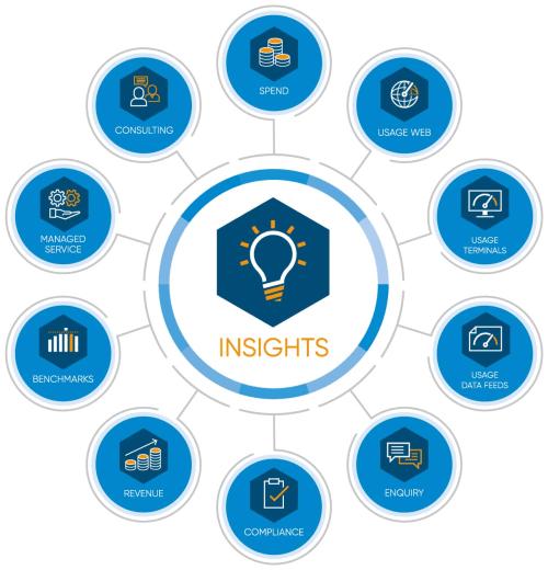 Optimize-insights-enterprise-subscription-management