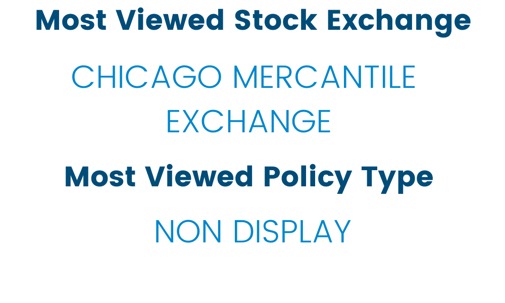Trending this Month - Most viewed exchange and policy type-min