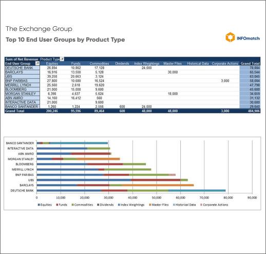 market-data-revenue-management-optimized